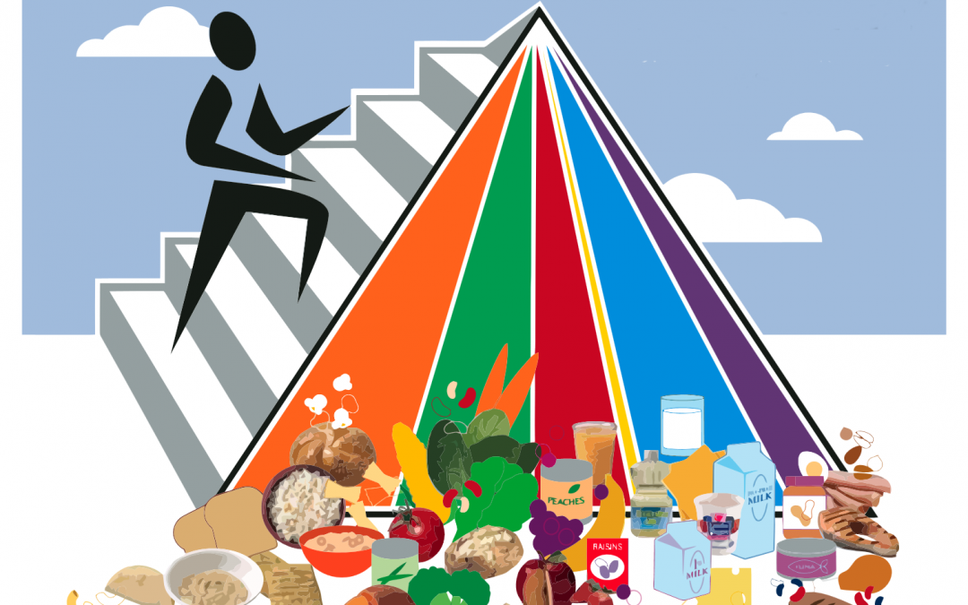 Los peligros de las dietas milagro